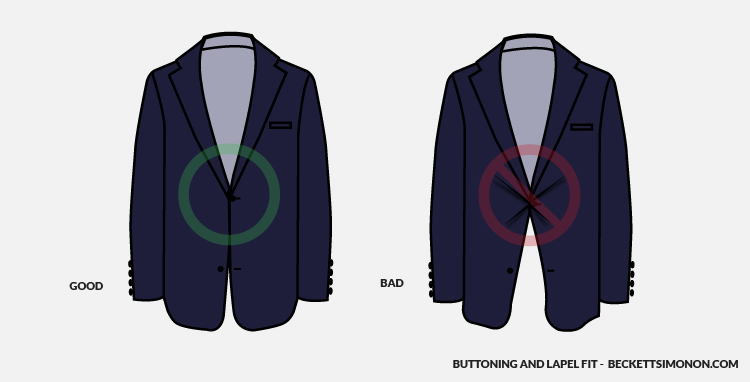 buttoning_and_lapel_fit